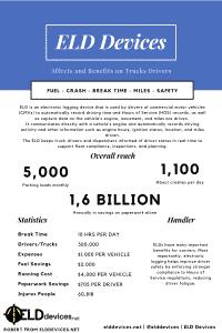 Eld devices statistics